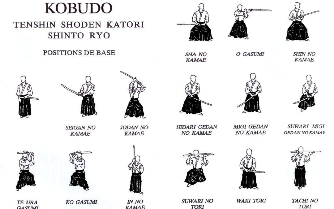 Les positions de base (Kenjutsu & Iaïjutsu)